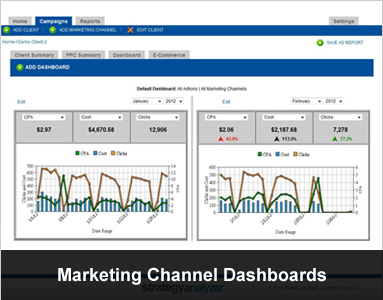 Marketing Channel Dashboards