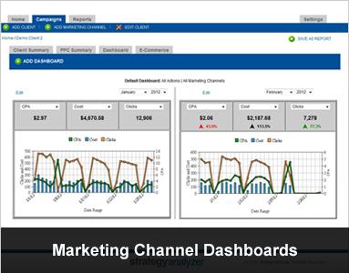 Marketing Channel Dashboards