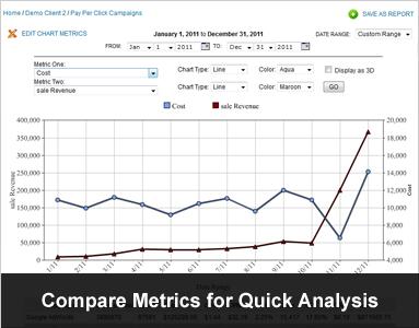 Compare Metrics for Quick Analysis